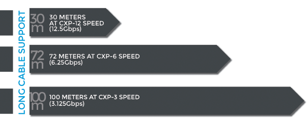 CXP12LongCableSupport-(2).png